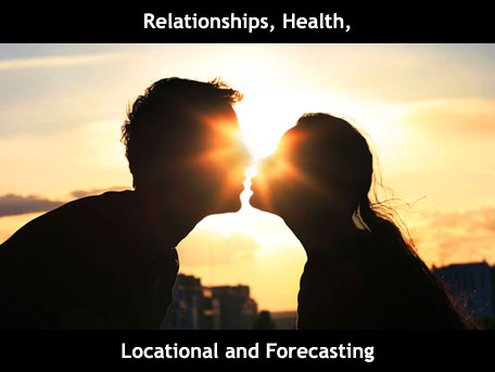 Relationships-Health-Forecast