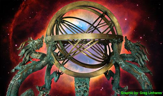 Armillary-Sphere